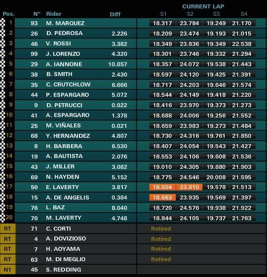 Маркес выиграл Гран-при Германии MotoGP